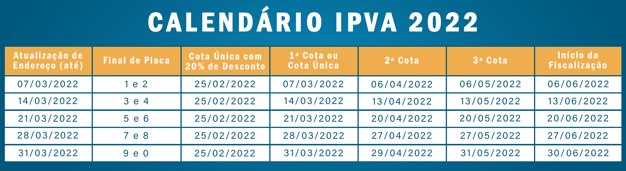 IPVA 2021.1