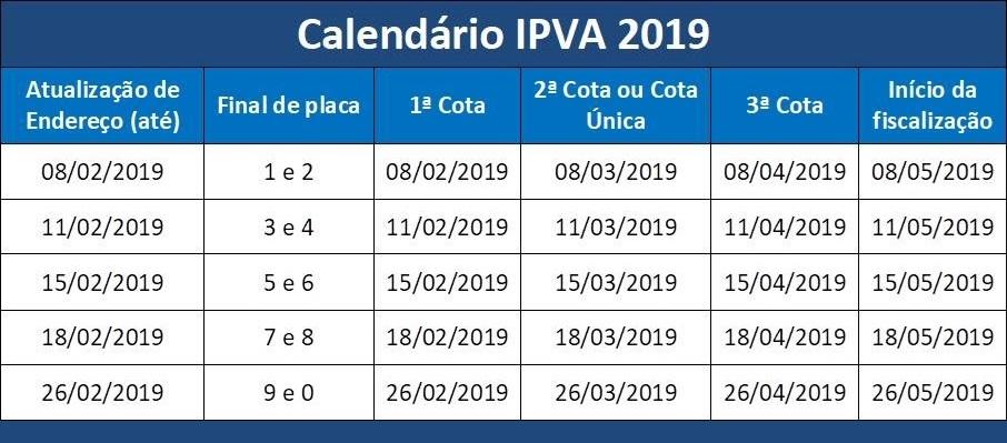 Calendário IPVA 2019